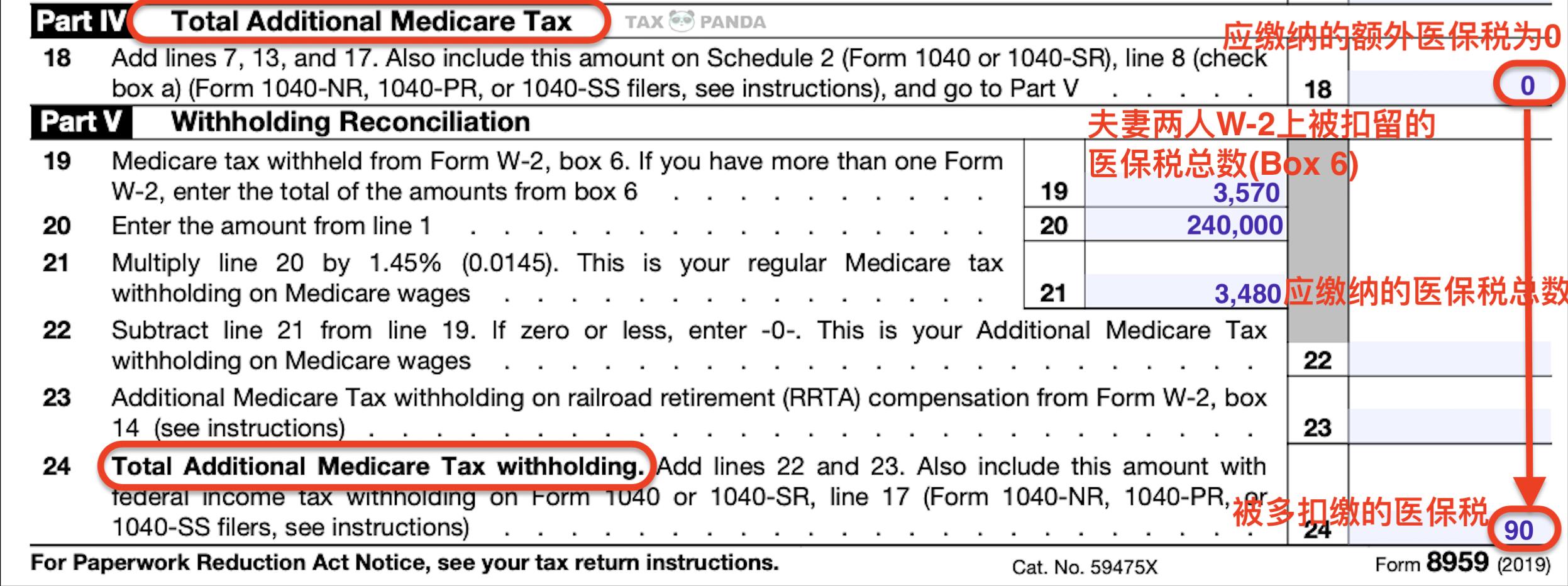 FICA退税 8959表二