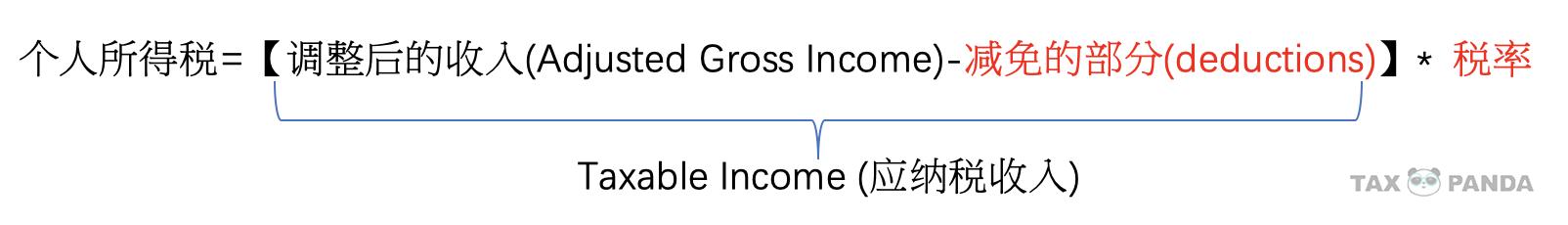 联合报税 一家之主 单身 报税身份 计算