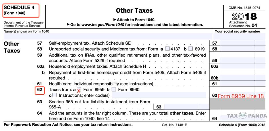 FICA退税 1040表四