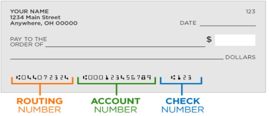 美国退税 routing number